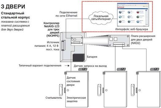 Схема подключения nx4s1e